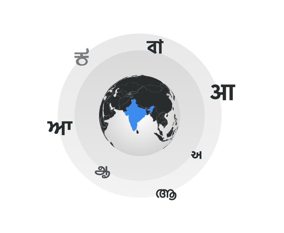 Language support: Support for Indian Languages in MX ShareKaro app