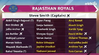 IPL 2020 Auction: Return of 'Moneyball' for RR with Unadkat, Uthappa