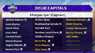 IPL 2020 Auction: Spirited DC turn on the heat with Hetmyer purchase