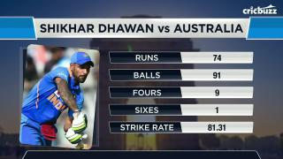 Dhawan's grit and determination stood out in his innings - Zaheer Khan